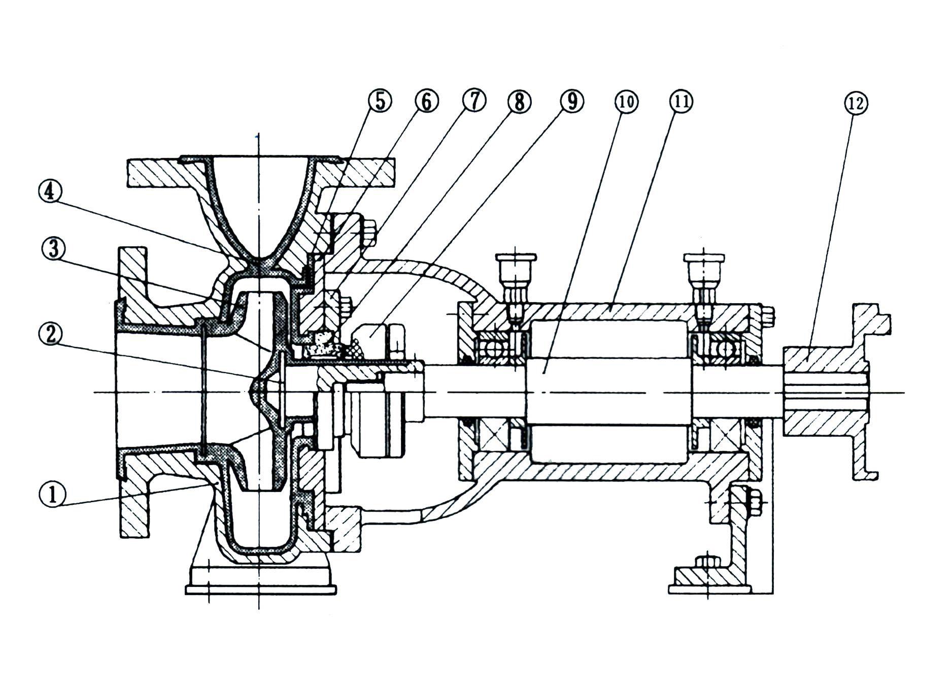 一、产品概述: IHF为单级单吸式氟塑料合金化工离心泵,该泵是按照国际标准并结合非金属泵的加工工艺设计生产。泵体采用金属外壳内衬聚全氟乙丙烯(F46),泵盖、叶轮和轴套均用金属嵌件外包氟塑料整体烧结压制成型,轴封采用四氟填充材料,进出口均采用铸钢体加固。 该泵具有耐腐、耐磨、耐高温、不老化、机械强度高、运转平稳、结构先进合理、密封性能严格可靠、拆卸检修方便、使用寿命长等优点,广泛适用于化工、制药、石油、冶金、冶炼、电力、电镀、染料、农药、造纸、食品、纺织等行业,在-85~200温度条件下长期输送任意浓度